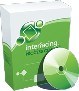 Interfacing's Enterprise Process Center®