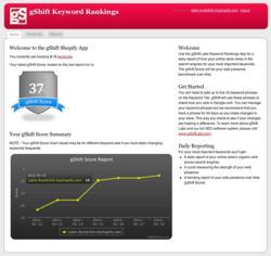 gShift Labs Keyword Rankings Shopify App