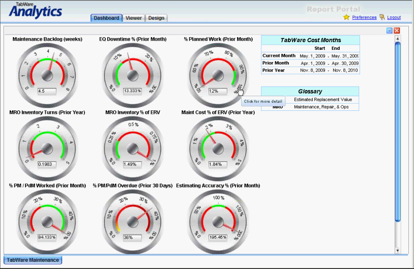 Assetpoint S Tabware Eam Cmms Offers Inetsoft S Advanced