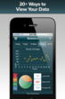 My Telcare iPhone App for people with Diabetes - Statistics