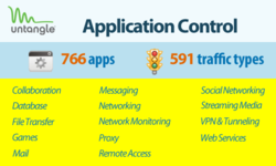 Application Control identifies hundreds of apps and protocols.
