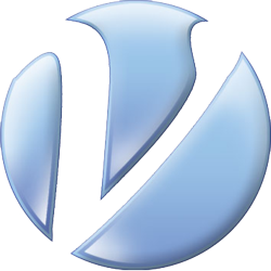 SymVolli - Sales Performance Management system from Nomis Limited