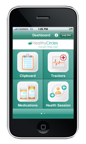 Increase Care Coordination And Patient Engagement With The