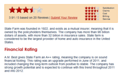State Farm Insurance Reviews