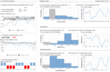 Advanced Performance Tracking Dashboard