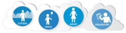 G-Cloud - Single View of Citizen