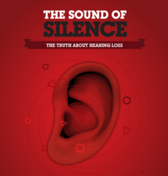 Amplifon Infographic - The Sound of Silence