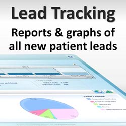 Dental Marketing Lead Analysis