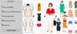 Joy of Clothes discover the clothes for your body shape