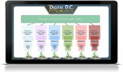 Most Popular Free Online Chiropractic Marketing Video Series - http://digitaldcformula.com