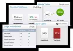 Web Control Room screenshot