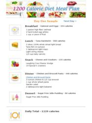 1200 Calories A Day For Month And Only Lost 2lbs This Calorie Diet Menu Plan