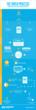DMCA Process Infographic