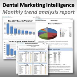 Dental Marketing Intelligence