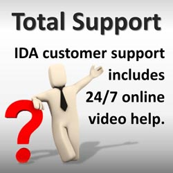 Dental Marketing Support
