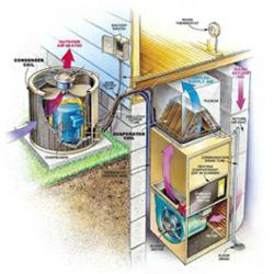 Air conditioning aand heating repair.