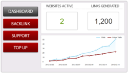 Performance Reports, SEO, Backlinks