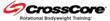 rotational bodyweight training, ISSA, Tri-D Fitness, fitness training, group fitness,