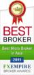 FXOptimax - The Best Micro Broker in Asia 2011