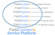 FieldConnect Mobile Field Services Platform