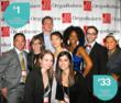 """The Archetype Inc Team Along With President Melissa White Were Among The Winners at """"The Best Companies to Work for 2012"""" Gala Hosted by Oregon Business Magazine"""