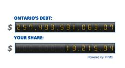 Ontario debt, fpm3, debt calculator, province of ontario debt