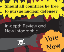 Should All Countries Be Free To Pursue Nuclear Defense?