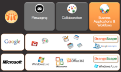 OrangeScape Fitment for Google and Microsoft Solutions for Lotus Notes Migration