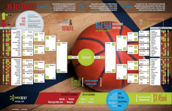 [INFOGRAPHIC] March Madness: Ad-Buy Bracket