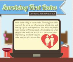 Surviving First Dates