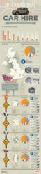 International car hire and travel infographic