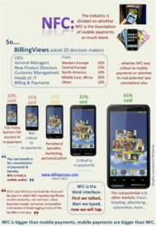 Infographic of BillingViews NFC Survey Results - available at www.billingviews.com
