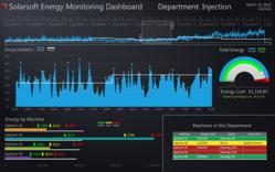 Solarsoft's Mattec MES Energy Monitoring