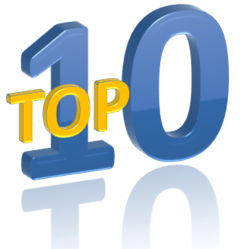 Top 10 Joomla Hosting 2012 Q1