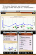 My Pain Diary screenshot - Graphs