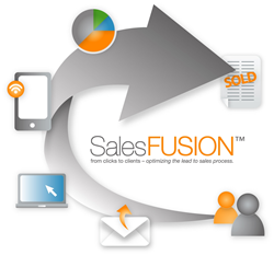 SalesFUSION 360