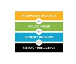 Research Intelligence from Wingu