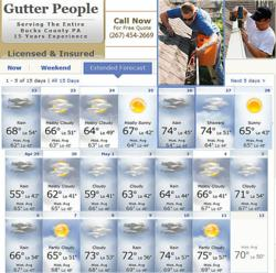 April & May Weather Forecast Doylestown PA Bucks County