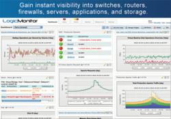 Hosted Monitoring Dashboard from LogicMonitor