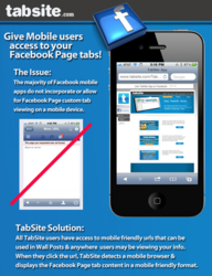 TabSite Enables Mobile URL's for Facebook Page Tabs