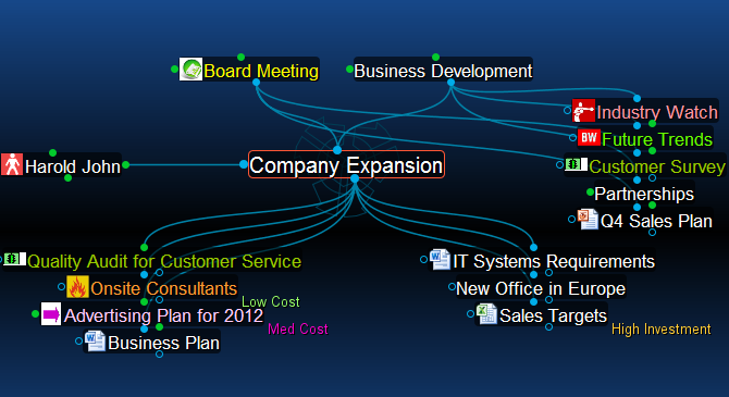 thebrain u00ae 8 delivers advanced information management with