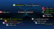 Dynamic Mind Mapping and Information visualization