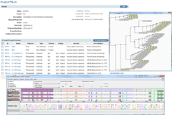 Genedata Biologics Data Management Software
