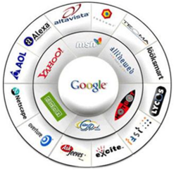 Picture of all the major search engines
