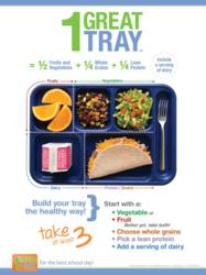 1 Great Tray Poster from Learning ZoneXpress