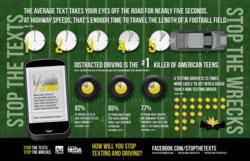Stop the Texts. Stop the Wrecks. Print Infographic