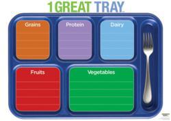 1 Great Tray Menu Board from Learning ZoneXpress