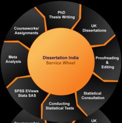 Dissertation India