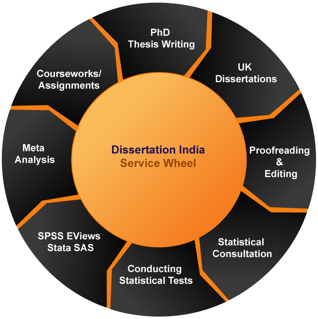 define dissertation defense preparation