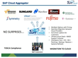 WFT Cloud Aggregator